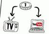 Про ефективність YouTube як рекламного каналу
