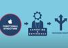 Як Apple організована для інновацій: функціональна організація