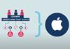 Як Apple організована для інновацій: лідерство в масштабі